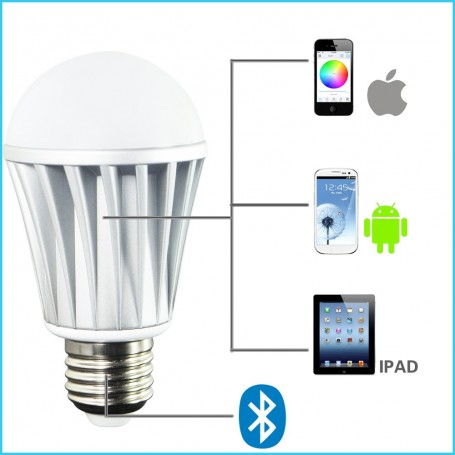 Lampe LED RGBW à Commande Bluetooth