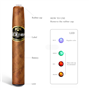 1200 Puffs Cohiba Flavour Disposable e-Cigar Ismoke - 3